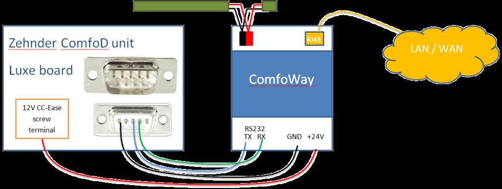 ComfoWayConnection