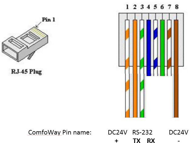 ComfoWay quick connect cable   KNX   logic integration